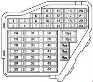 Audi A6 Allroad (C5; 1997 - 2005) - fuse box diagram ...