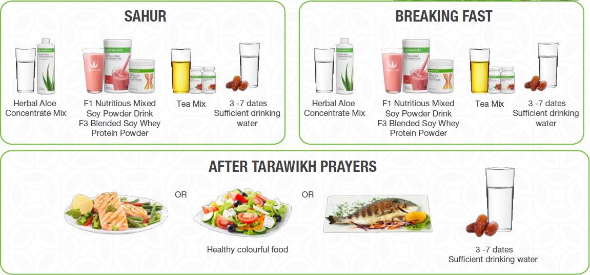 Pengen Berat Badan Turun Pas Puasa? Ini 5 Tips Dietnya untuk Kamu!