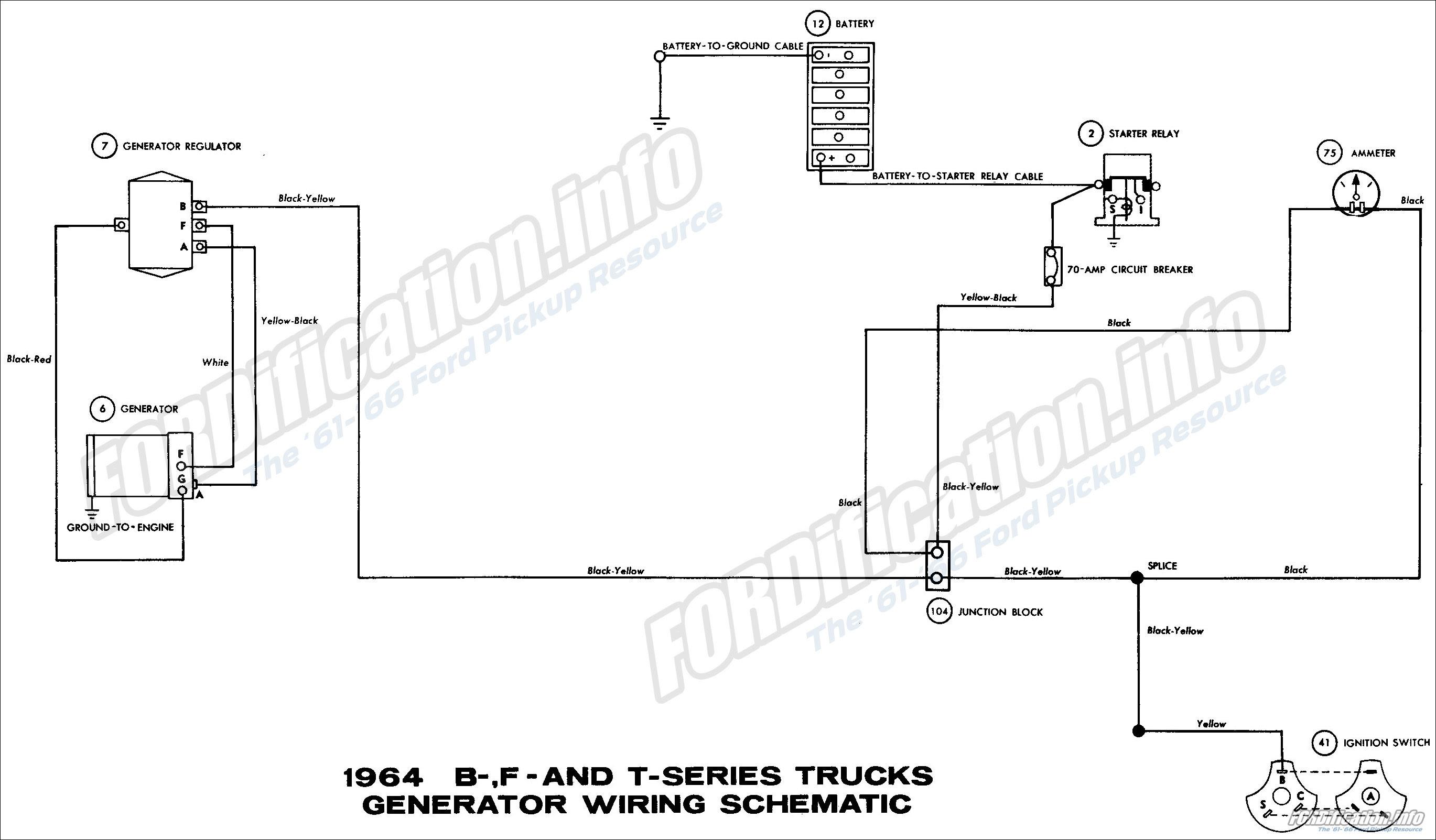 Diagram 1955 Ford Generator Wiring Diagram Full Version Hd Quality Wiring Diagram Wallwiringk Karma Pa It