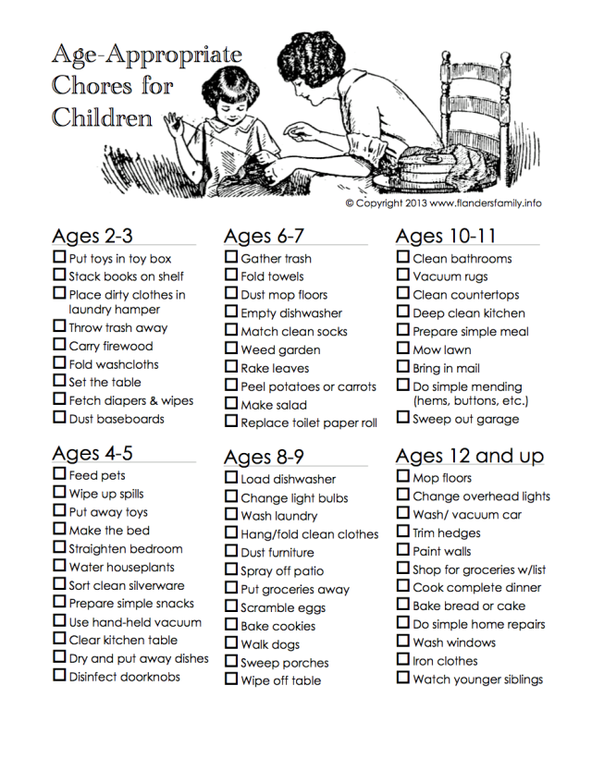 Age-Appropriate Chores for Children (and Why They