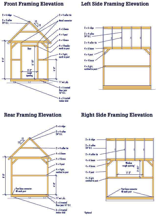 Project imi guide storage shed plans build free shed plans blueprint solutioingenieria Choice Image