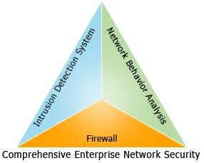Menggunakan kemampuan Advanced Security Analytics Module (ASAM) di Netflow Analyzer untuk analisa sekuriti jaringan