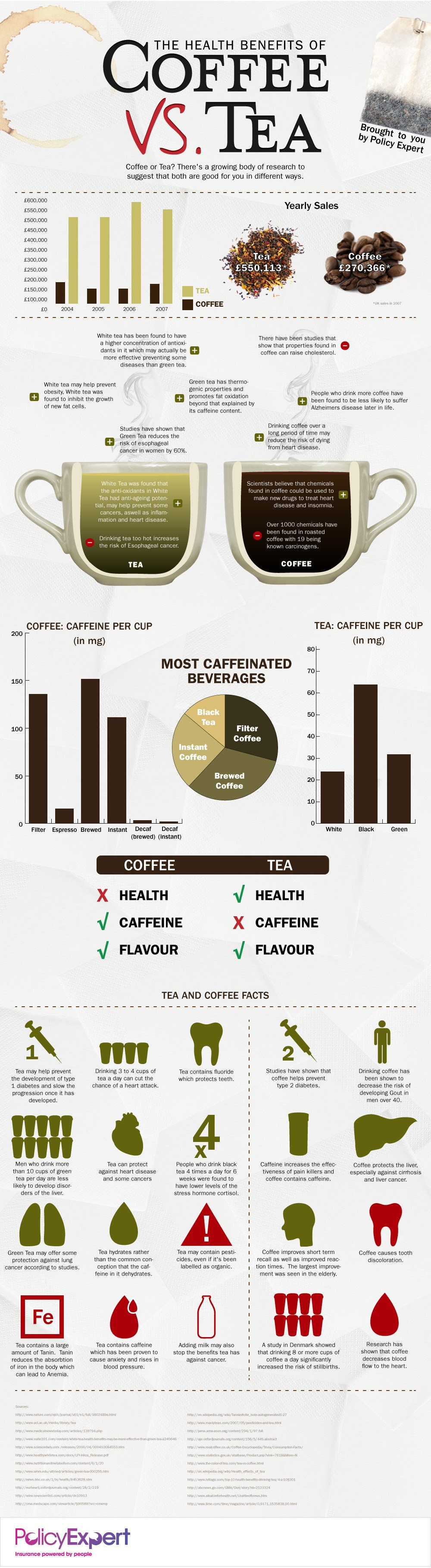 coffee.v.tea-1.jpg