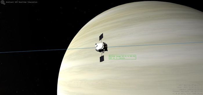 A screenshot from a simulation depicting the Akatsuki spacecraft entering orbit around Venus.