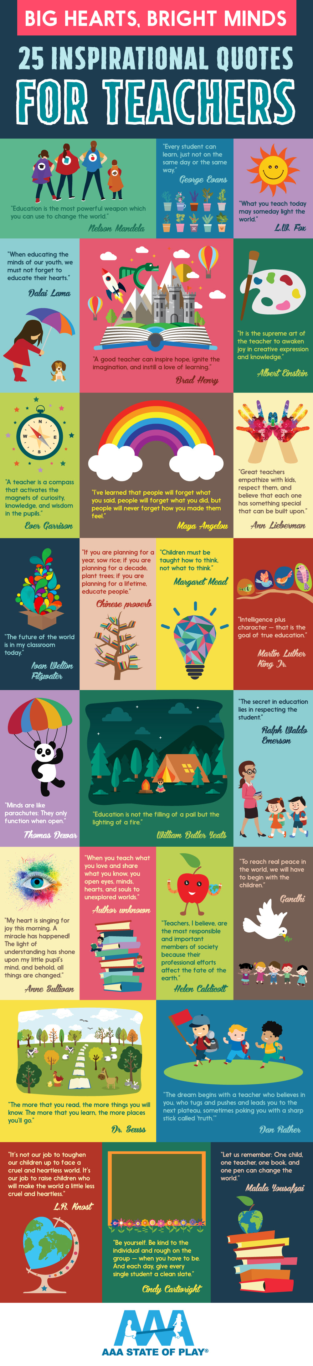 25 Inspirational Quotes for Teachers (Infographic)