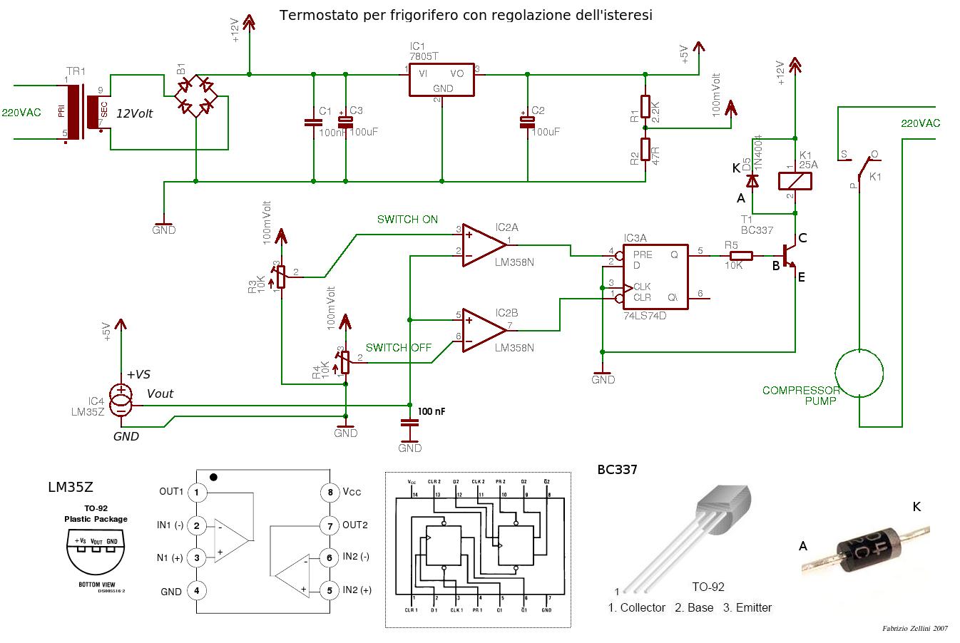 Forno rotor cucina frigoriferi temperatura - Temperatura frigo casa ...