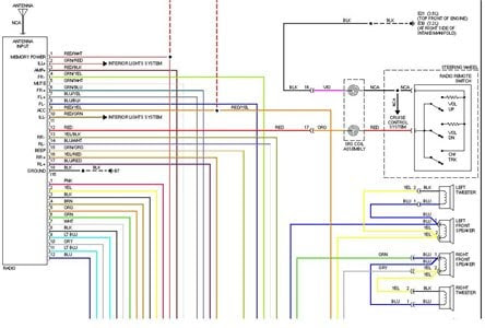holden rodeo wiring diagram image 7