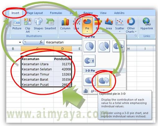 Gambar: Cara membuat diagram Pie 3 dimensi di Microsoft Excel