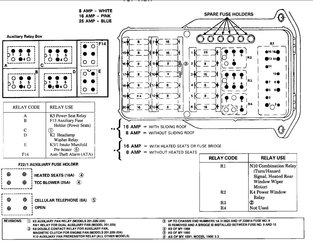 W201 Schaltplan Radio