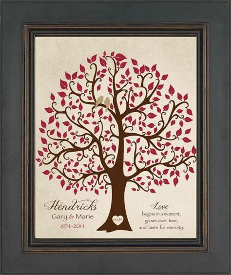 40th ANNIVERSARY Gift Print   Personalized Gift for Couple