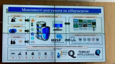 CБУ показала провайдерам Ситуативный центр кибербезопасности