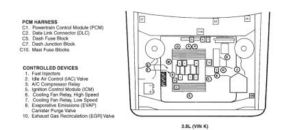 1998 Buick Lesabre Fan Relay: Engine Cooling Problem 1998 ...
