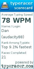 TypeRacer.com scorecard for user audacity88