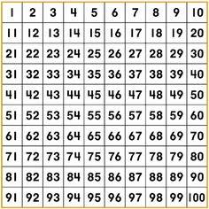 printable 100s chart   Printables   Pinterest   Multiplication ...