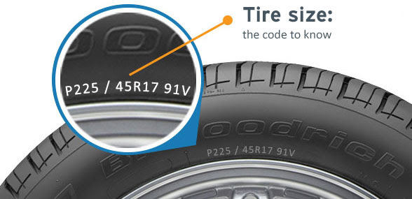Tire Terms And Glossary Tirebuyer Com
