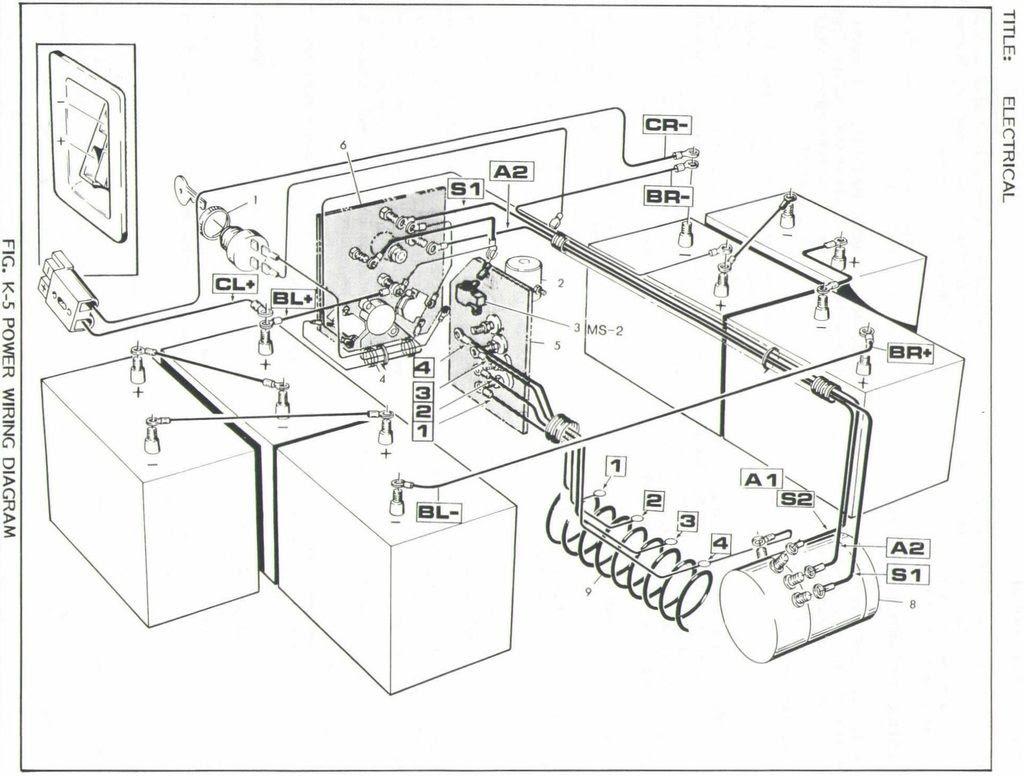 Diagram 1989 Electric Ezgo Electric Marathon Resistor Wiring Diagrams Full Version Hd Quality Wiring Diagrams Cyberschematic Biorygen It