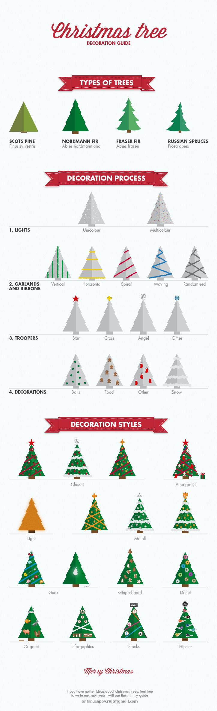Infographic: Christmas tree Decoration Guide