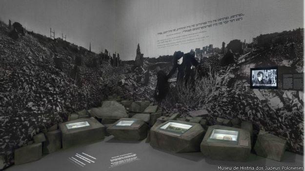Museu de História dos Judeus Poloneses