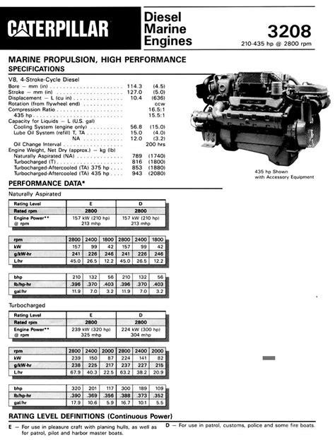 CATERPILLAR-3208T RBLT MARINE ENGINE