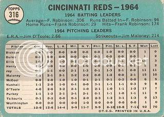 #316 Cincinnati Reds Team (back)