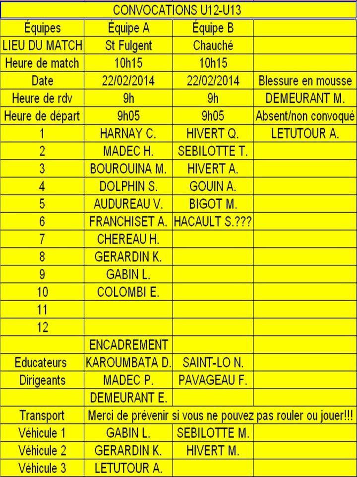 Convocation U13 du 22/02/14