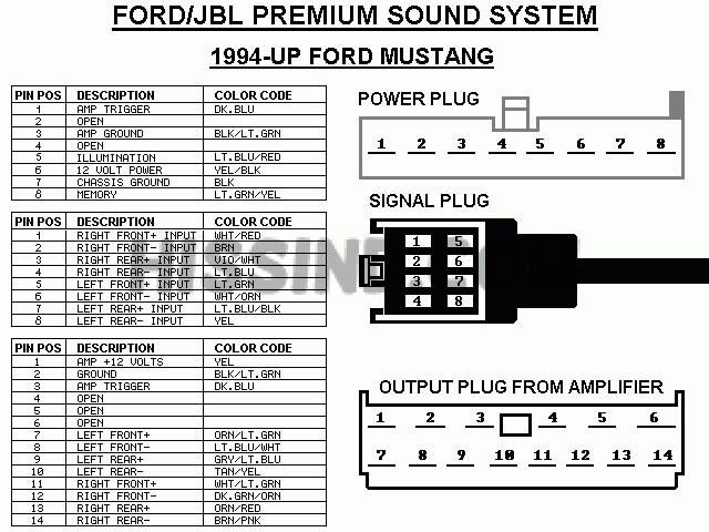 93 Ford Explorer Radio Wiring Diagram Box Wiring Diagram