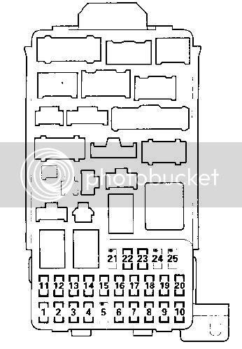 Acura Rsx Under Dash Fuse Box Diagram | reaction-concen Wiring Diagram Data  - reaction-concen.vitivinicoladagostino.it | Acura Rsx Under Dash Fuse Box |  | vitivinicoladagostino.it