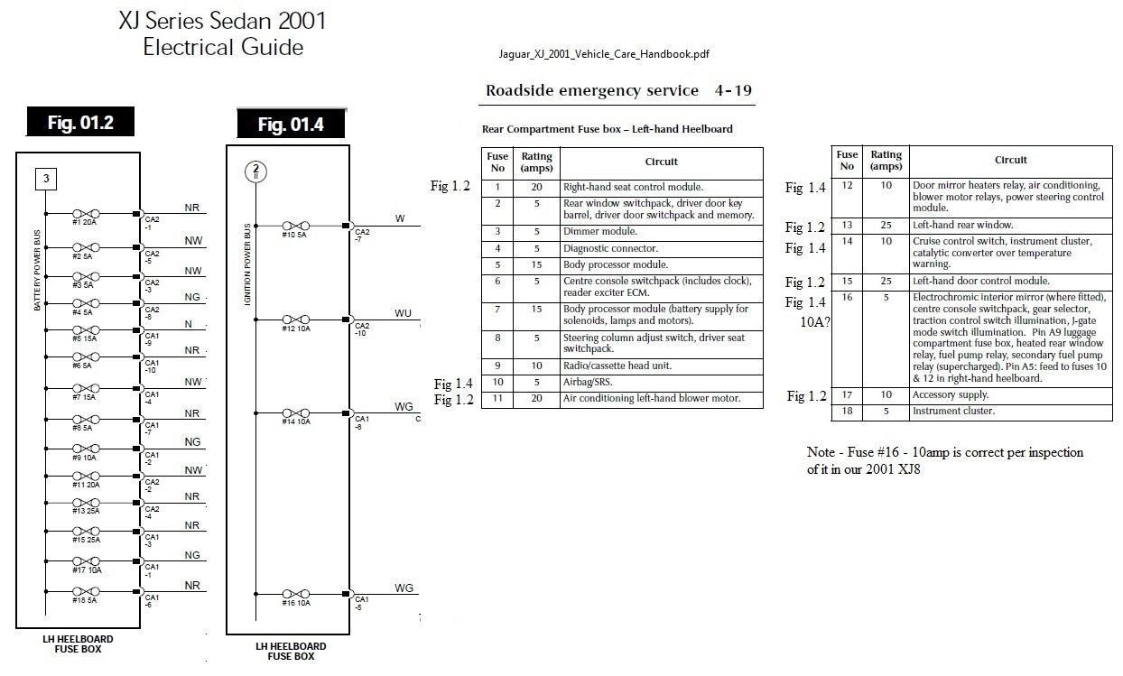 Diagram 2000 Jaguar Xjr Fuse Diagram Full Version Hd Quality Fuse Diagram Wiringsarasotam Repni It