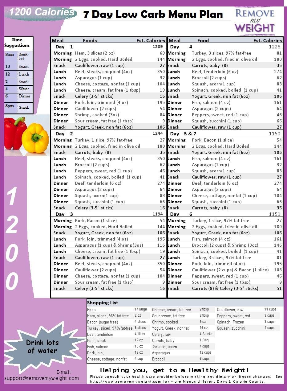 Low Carb Diet Menu Plan - Free Printable 7 Day 1200 ...
