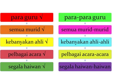 bahasa melayu upsr mudah oktober