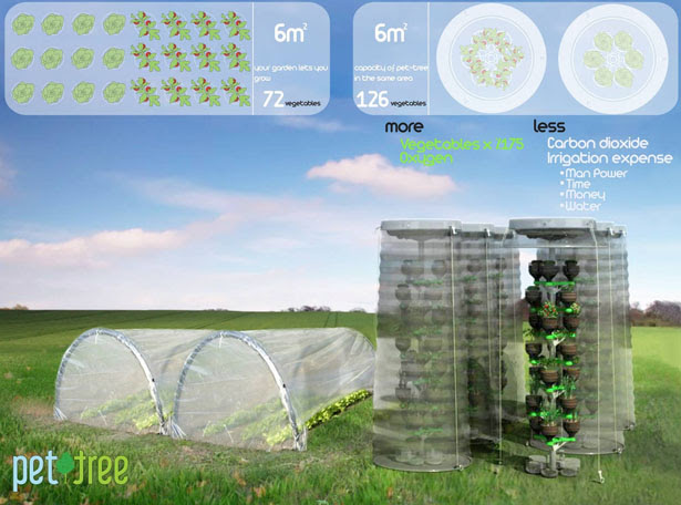 Pet Tree Vertical Eco Planting System