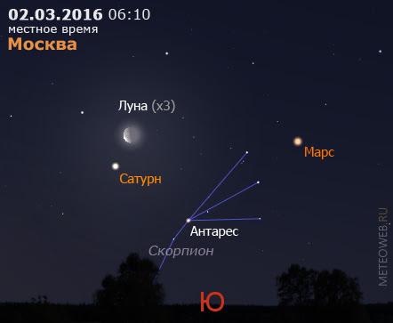 Убывающая Луна, Марс и Сатурн на утреннем небе Москвы 2 марта 2016 г.