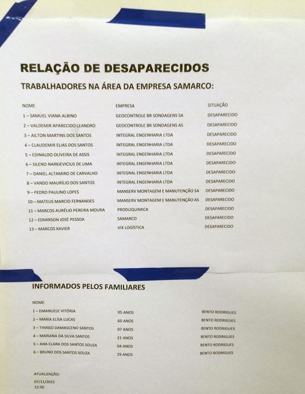 Lista de desaparecidos após rompimento de barragem em Mariana (MG) (Foto: Raquel Freitas/G1)