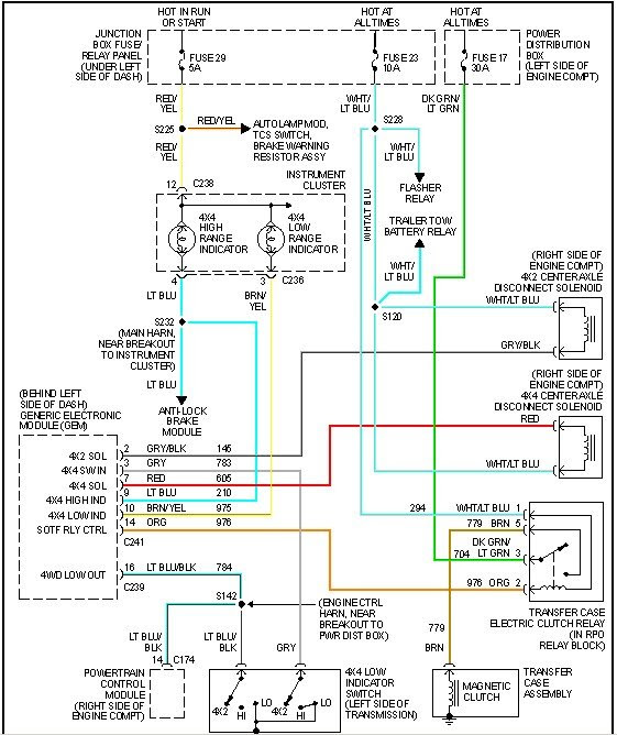 1997 Ford F 150 Wiring Diagram Wiring Diagram Oil System Cts Lsa Tukune Jeanjaures37 Fr