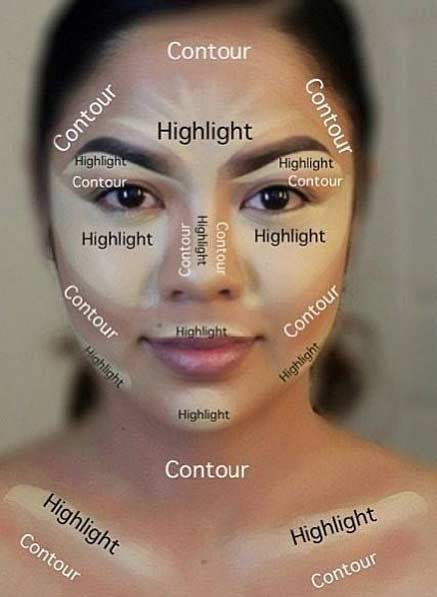 How To Contour Nose Thinner How To Wiki 89