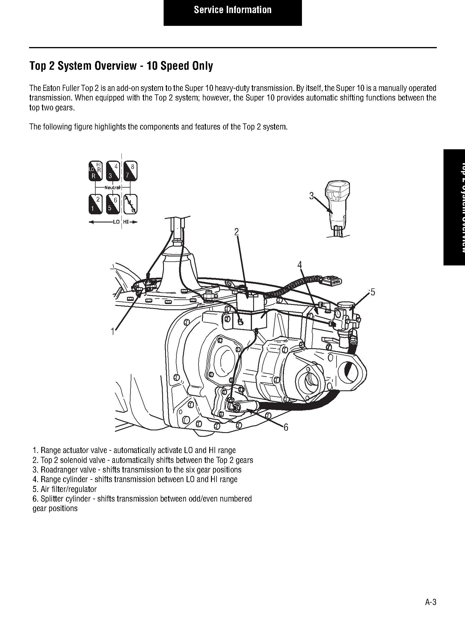 29 13 Speed Air Line Diagram