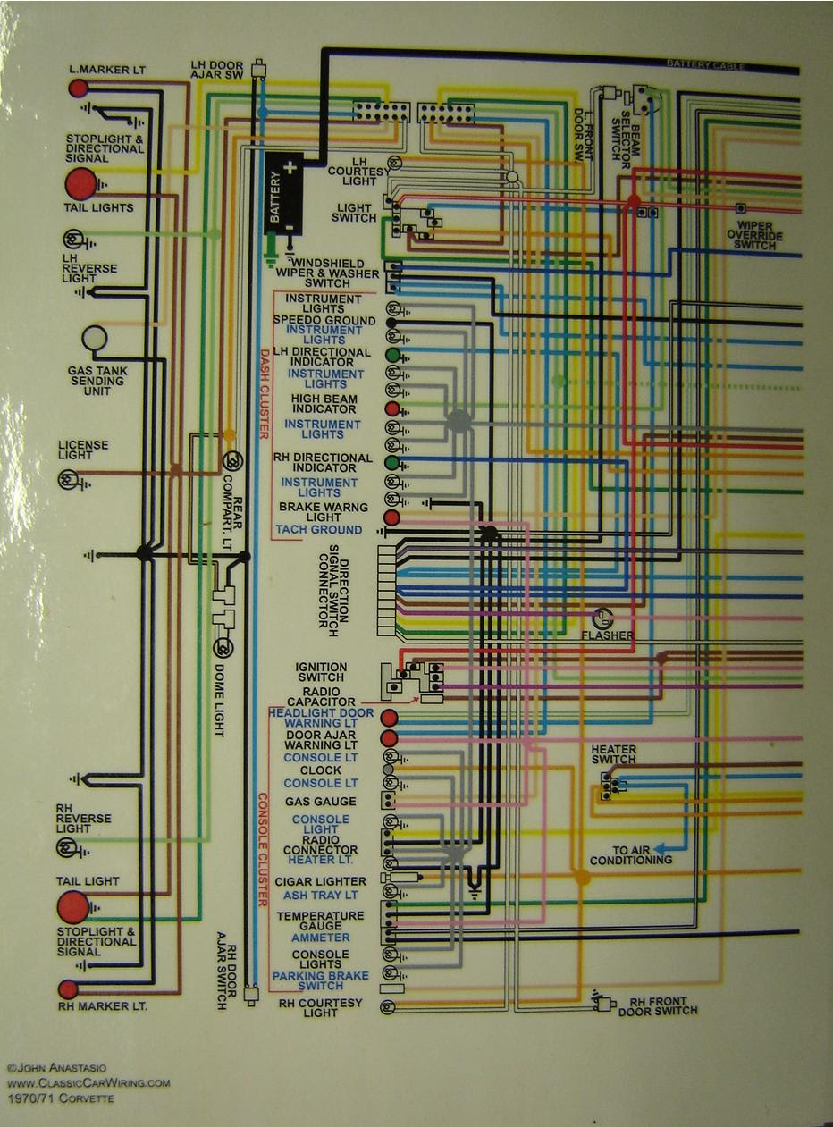 1970 Chevelle Heater Ac Wiring Diagram Ford Escape Wiring Diagrams Generalmotorspoerts Queso Madfish It