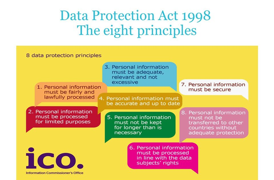 93 TUTORIAL 8 RULES OF DATA PROTECTION WITH VIDEO