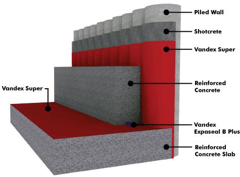 Basement Retaining Wall Design Example Urban Home Interior