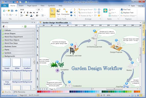 Workflow Diagram Creator