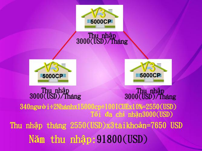 Icue-mang-tro-chuyen-mang-xa-hoi