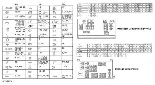 [QNCB_7524]  20 Images Bmw X1 Fuse Box   X1 Fuse Box      Car modification