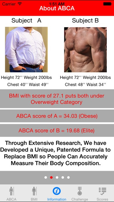 correlation between body fat percentage and bmi