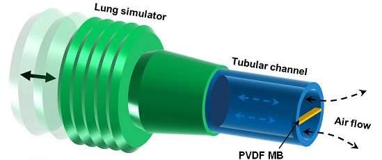 Nanogerador gera eletricidade a partir da respiração