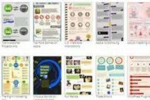 Quatre sites pour créer gratuitement des infographies | Community management formation