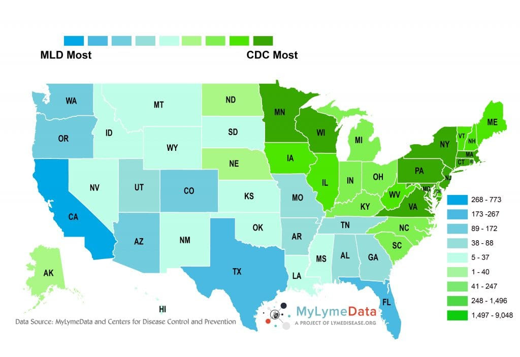 Lymepolicywonk Why Doesnt The Cdc Count Lyme Cases In