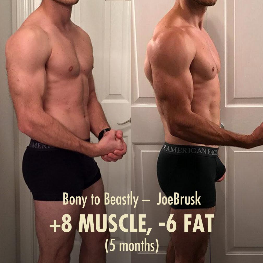 body fat percentage genetics