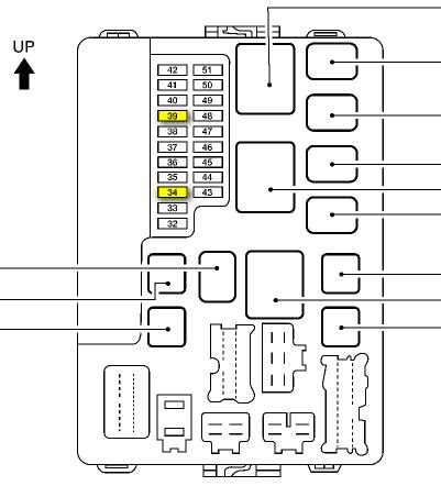 Ford Focu Fuse Box Layout Wiring Diagram