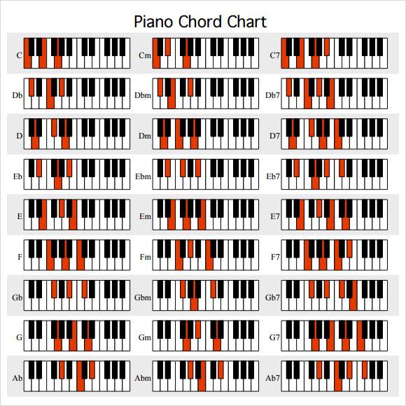 13 Basic Piano Chord Chart Pdf Chord Piano Chart Pdf Basic