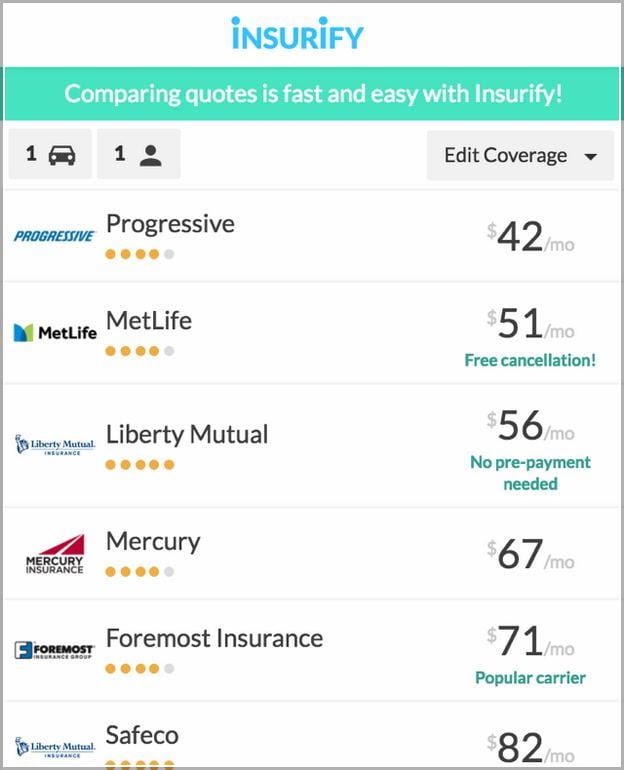 Car Insurance Quotes Nc Comparison